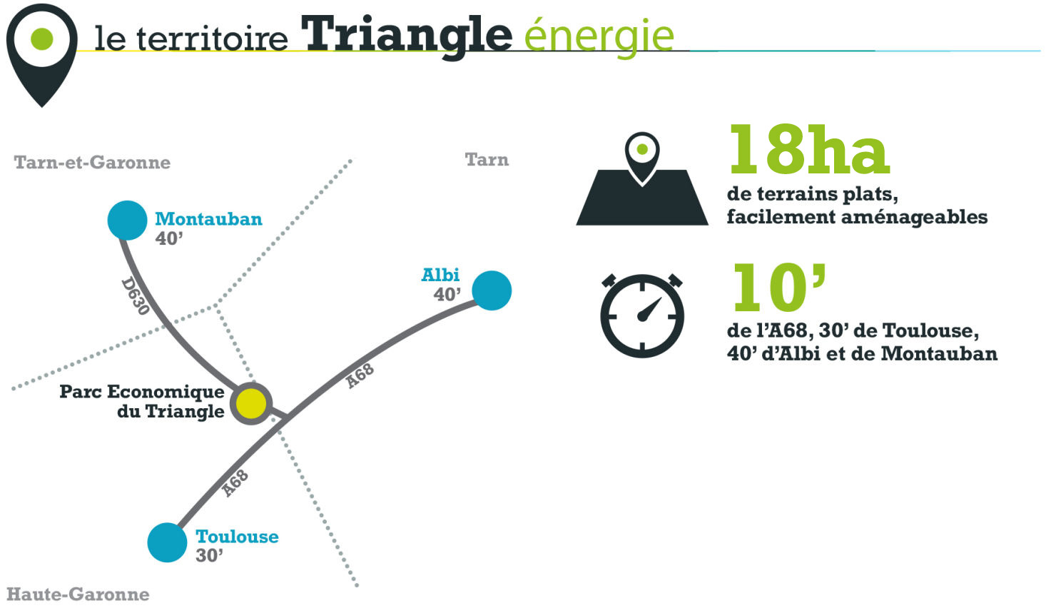 Triangle Energie